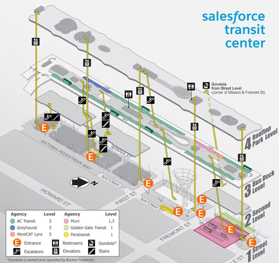 Transit Center Layout